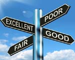 Signpost pointing in four directions saying excellent, good, fair and poor